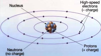 atom_structure1